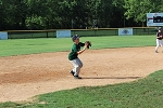 Coach Pitch / Machine Pitch Spring Training - Defense 6 pm at Field SCMS